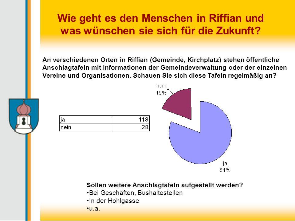 An verschiedenen Orten in Riffian (Gemeinde, Kirchplatz) stehen öffentliche
