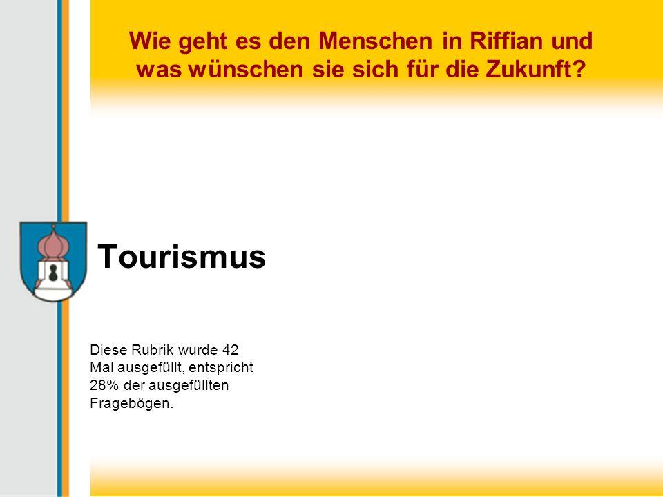 Tourismus Diese Rubrik wurde 42 Mal ausgefüllt, entspricht 28% der ausgefüllten Fragebögen.