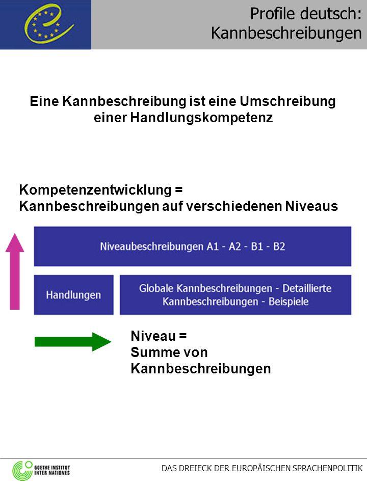 Profile deutsch: Kannbeschreibungen