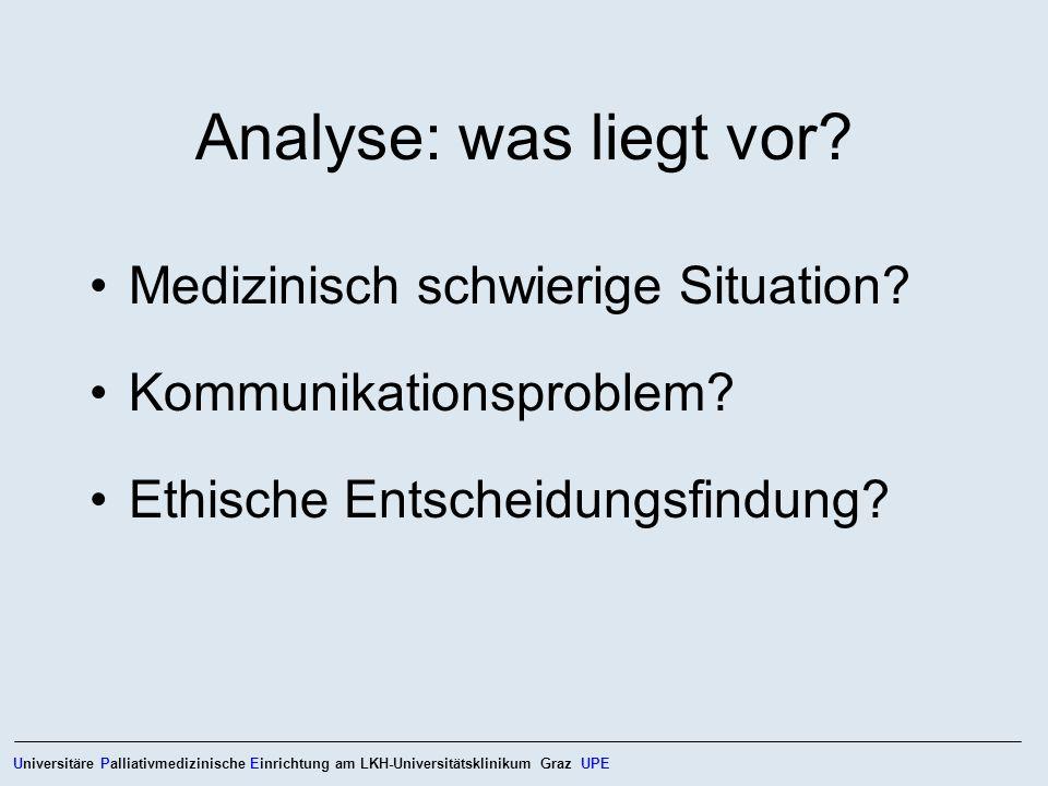 Analyse: was liegt vor Medizinisch schwierige Situation