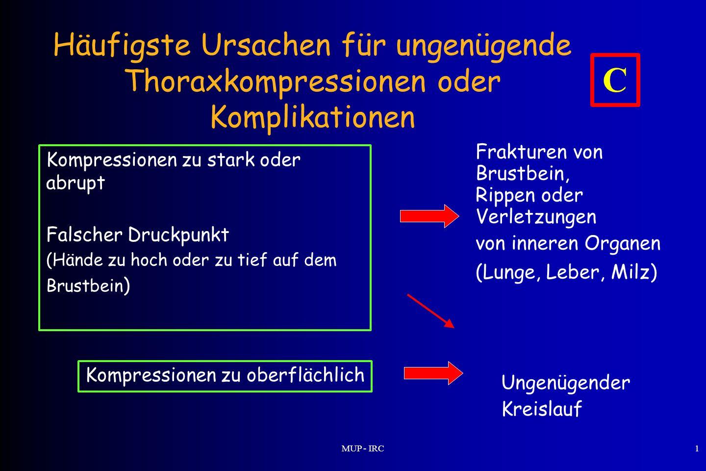 Häufigste Ursachen für ungenügende Thoraxkompressionen oder Komplikationen