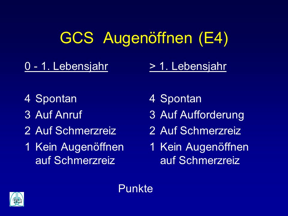 GCS Augenöffnen (E4) 0 - 1. Lebensjahr 4 Spontan 3 Auf Anruf