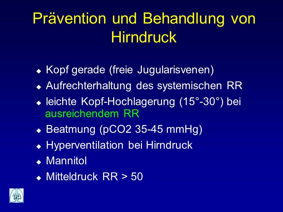 Prävention und Behandlung von Hirndruck