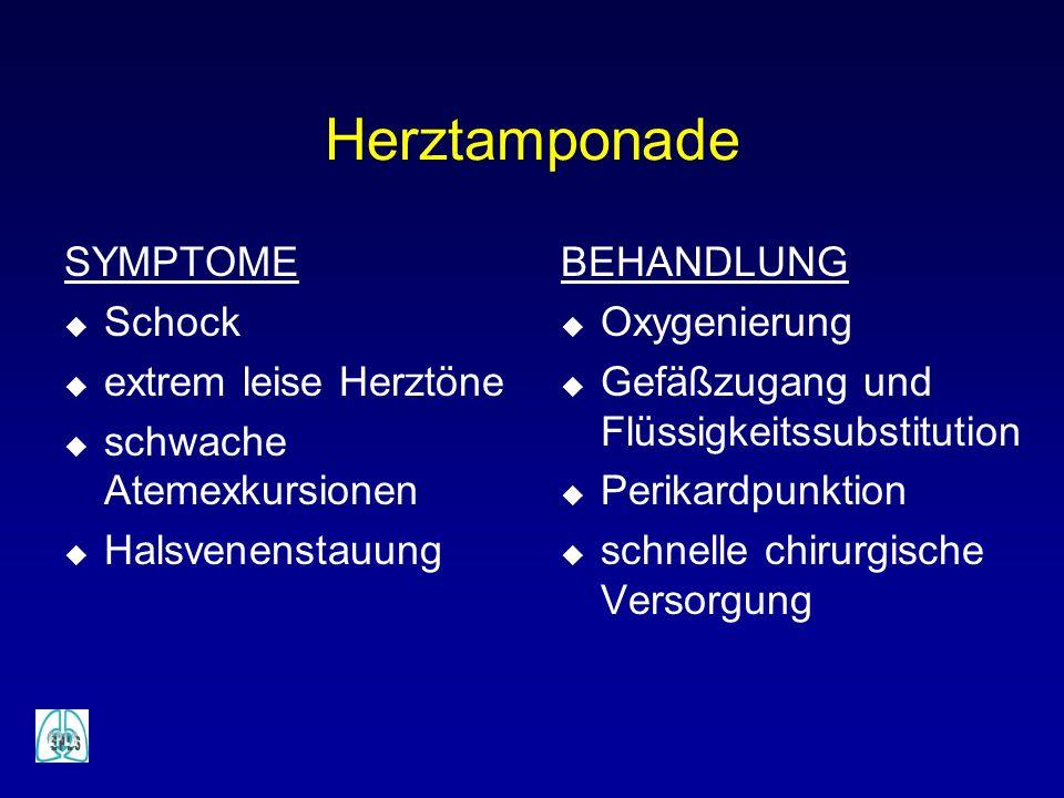 Herztamponade SYMPTOME Schock extrem leise Herztöne