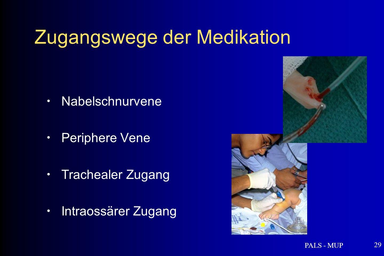 ZZugangswege der Medikation