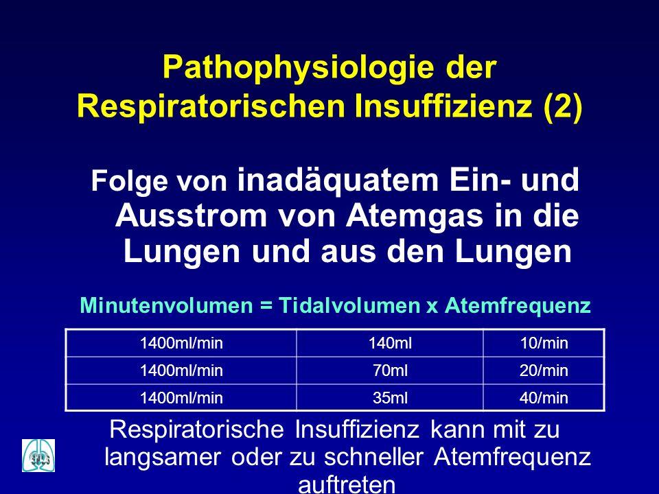 Pathophysiologie der Respiratorischen Insuffizienz (2)
