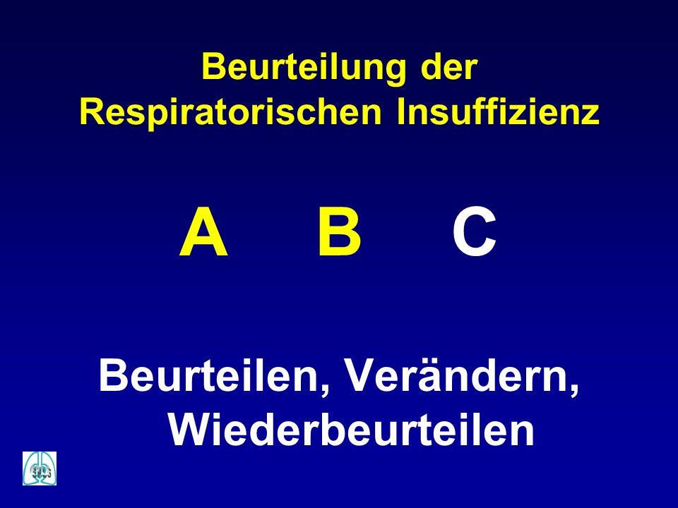 Beurteilung der Respiratorischen Insuffizienz