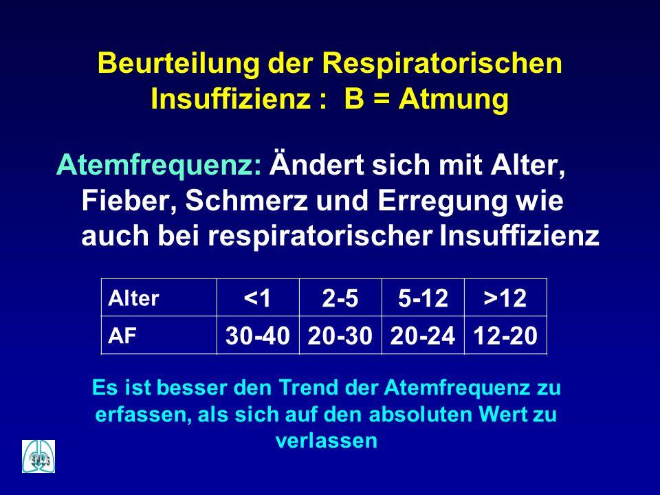 Beurteilung der Respiratorischen Insuffizienz : B = Atmung