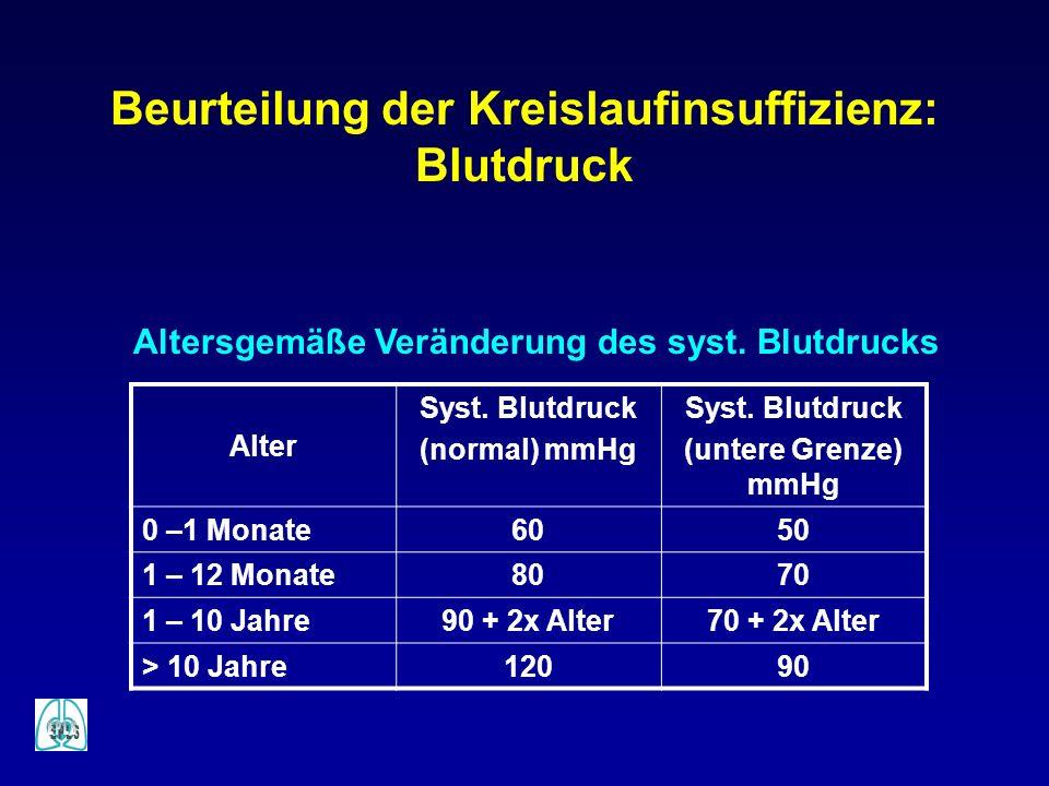Beurteilung der Kreislaufinsuffizienz: Blutdruck