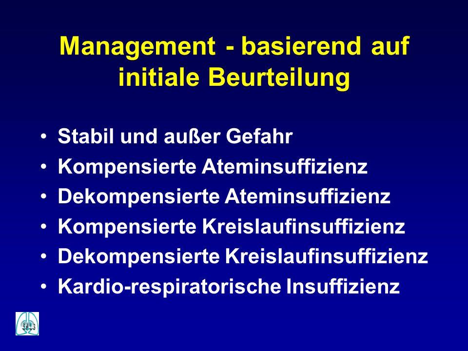 Management - basierend auf initiale Beurteilung