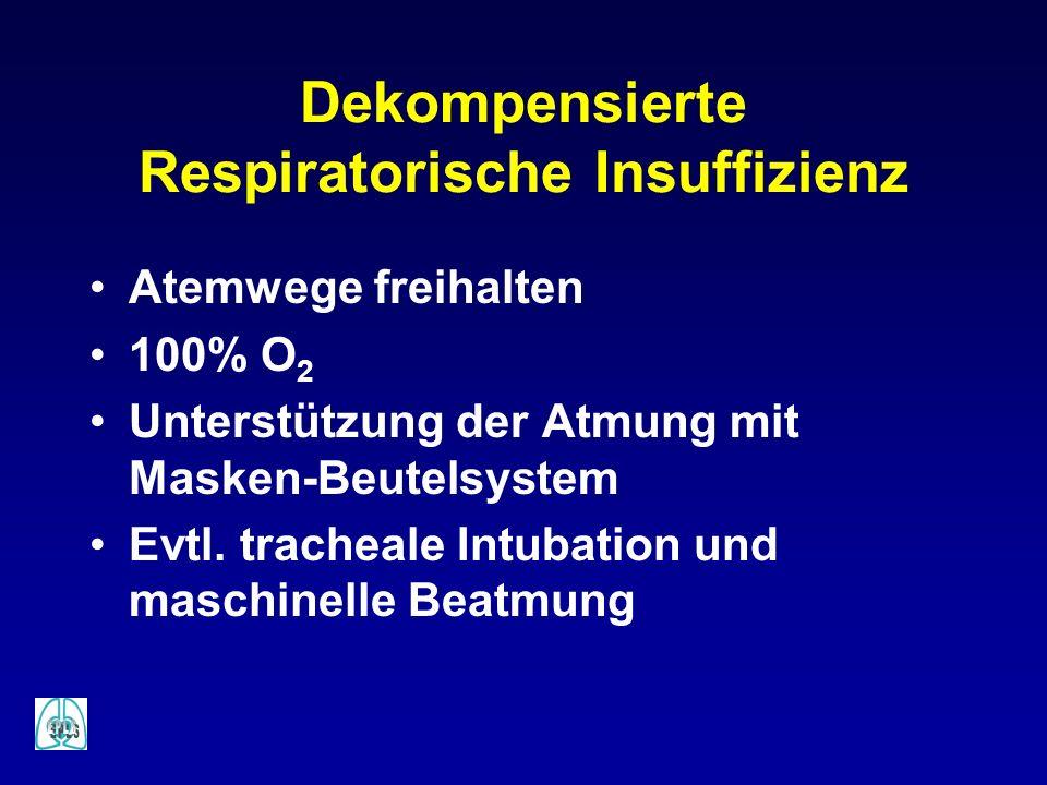 Dekompensierte Respiratorische Insuffizienz