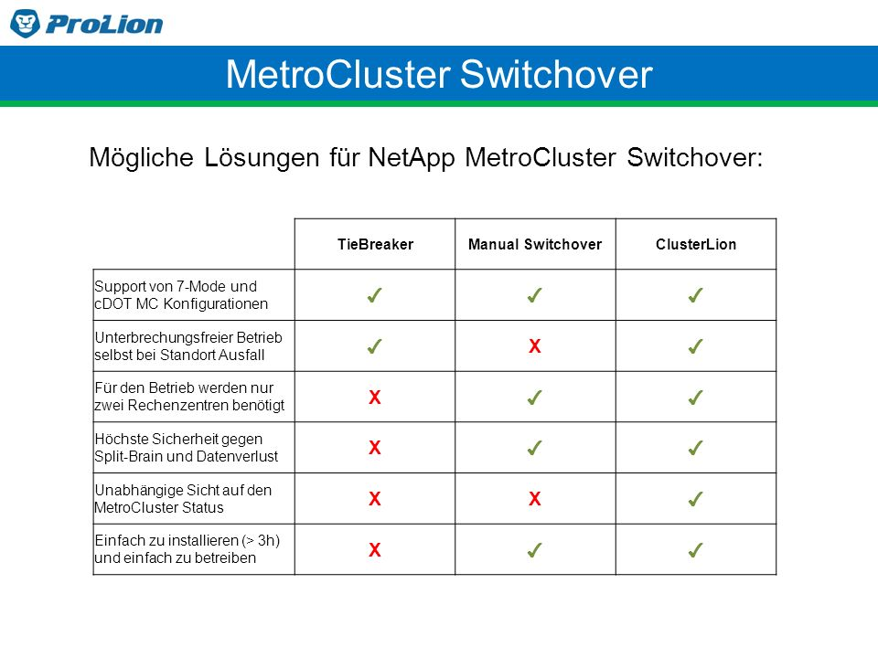 MetroCluster Switchover