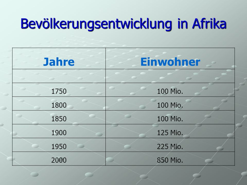 Bevölkerungsentwicklung in Afrika