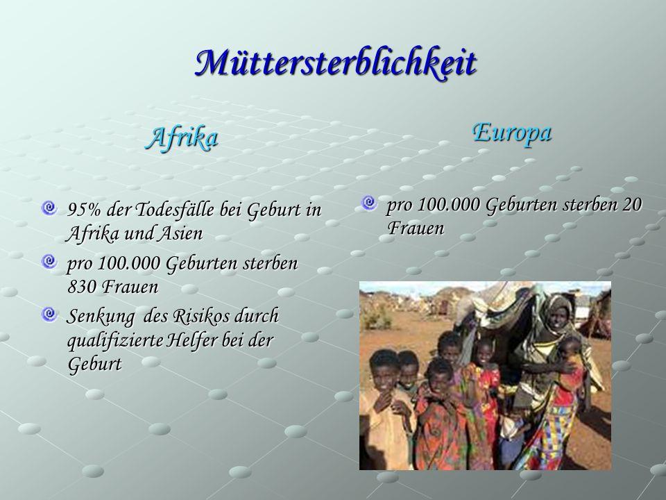 Müttersterblichkeit Europa Afrika