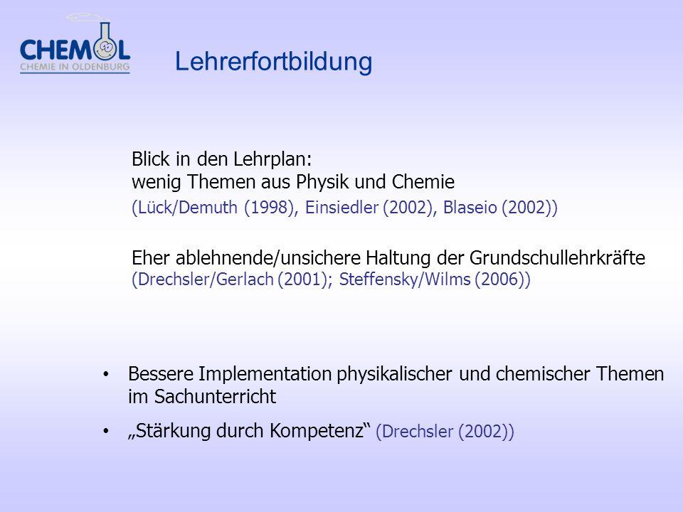 Lehrerfortbildung Blick in den Lehrplan: wenig Themen aus Physik und Chemie. (Lück/Demuth (1998), Einsiedler (2002), Blaseio (2002))