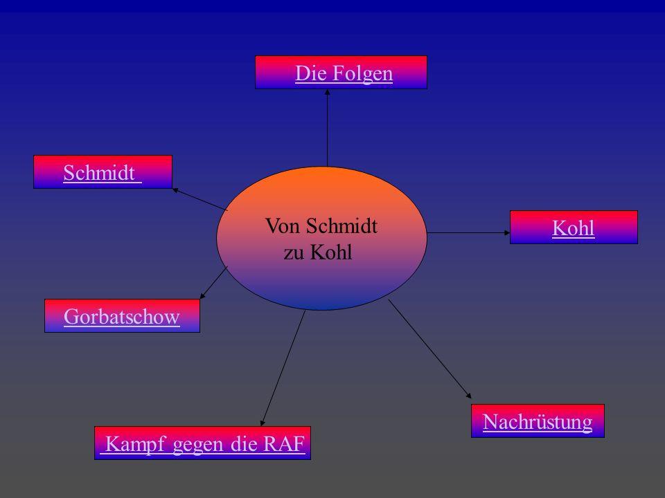 Die Folgen Schmidt Von Schmidt zu Kohl Kohl Gorbatschow Nachrüstung Kampf gegen die RAF