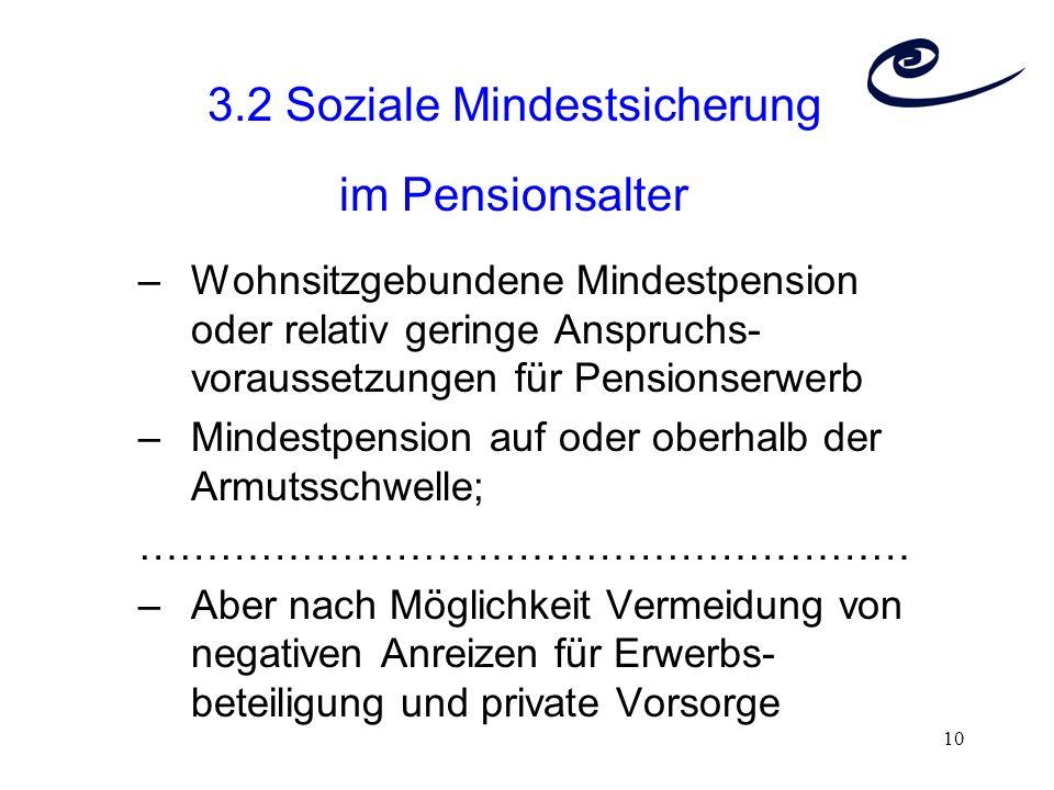 3.2 Soziale Mindestsicherung