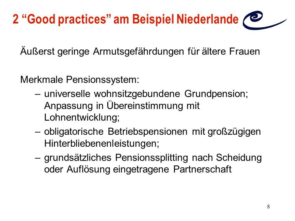 2 Good practices am Beispiel Niederlande