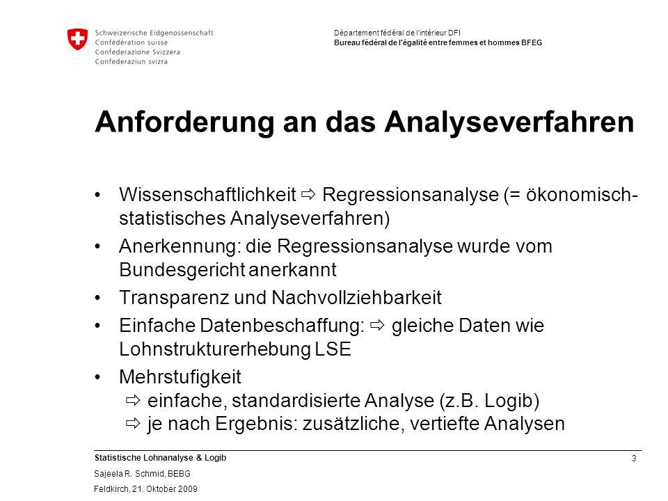 Anforderung an das Analyseverfahren
