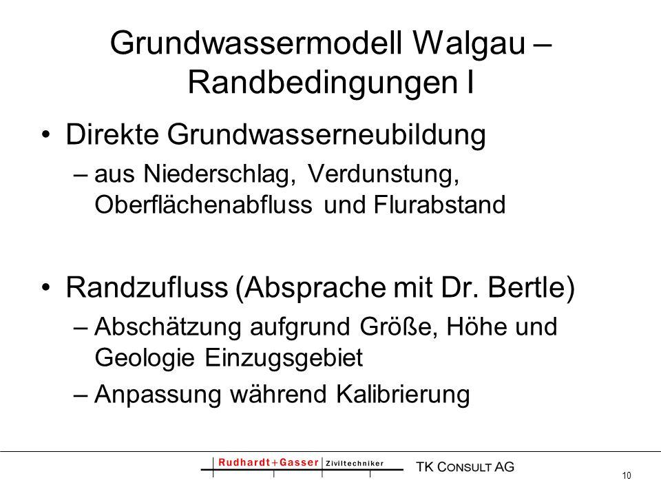 Grundwassermodell Walgau – Randbedingungen I