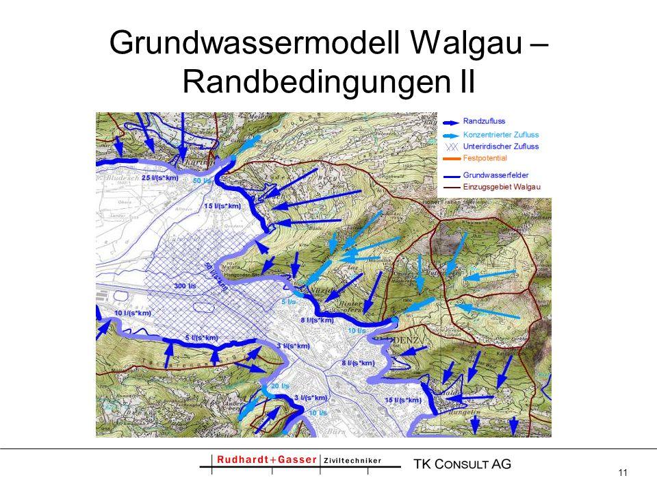 Grundwassermodell Walgau – Randbedingungen II