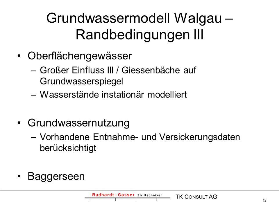 Grundwassermodell Walgau – Randbedingungen III