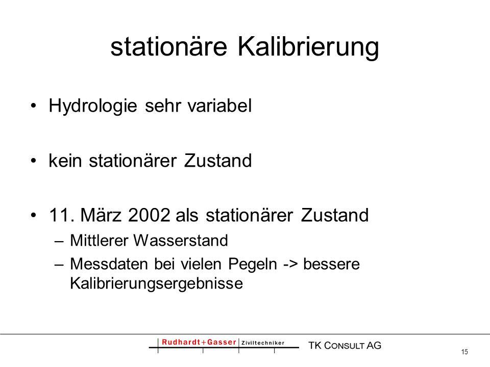 stationäre Kalibrierung