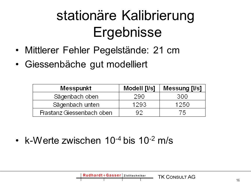stationäre Kalibrierung Ergebnisse