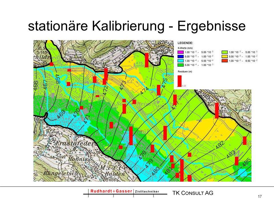 stationäre Kalibrierung - Ergebnisse