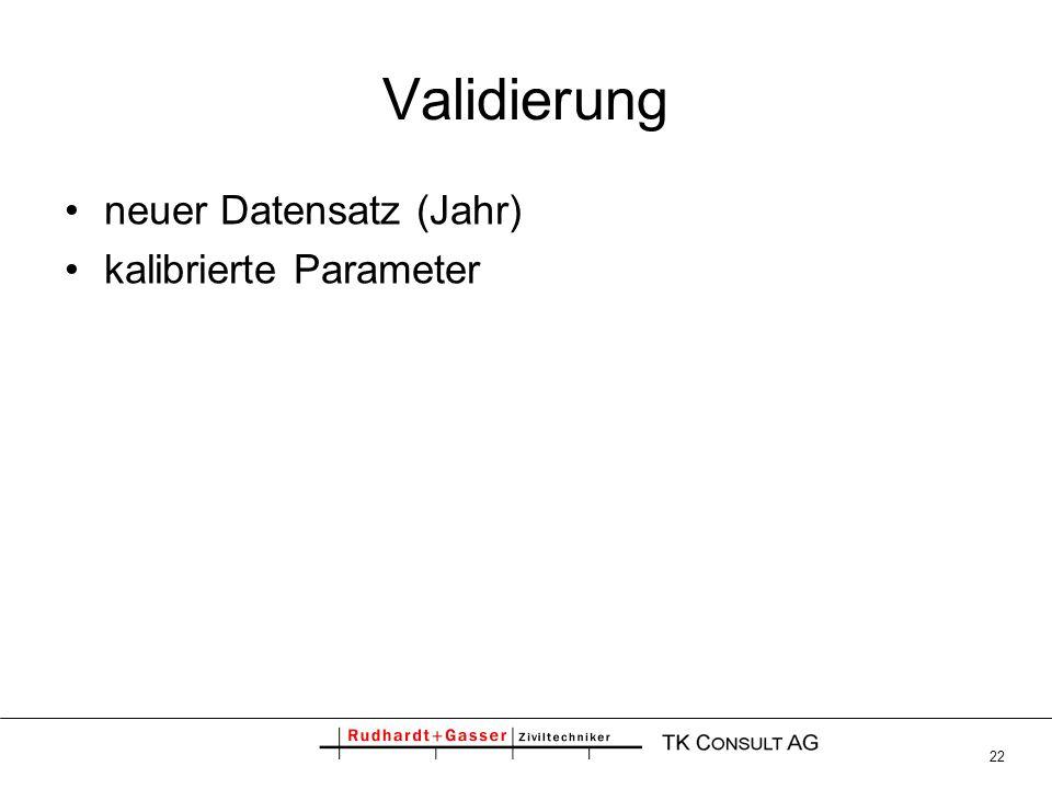 Validierung neuer Datensatz (Jahr) kalibrierte Parameter