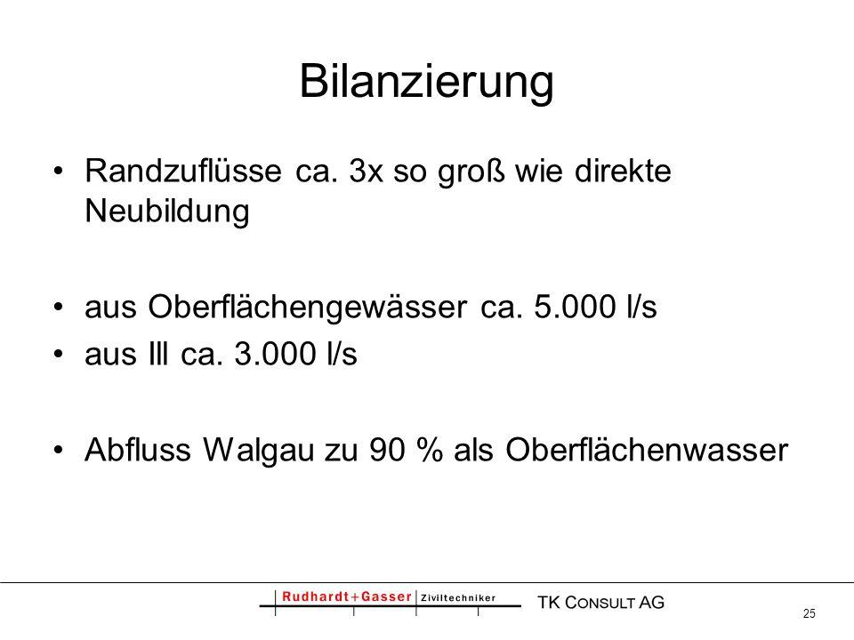 Bilanzierung Randzuflüsse ca. 3x so groß wie direkte Neubildung