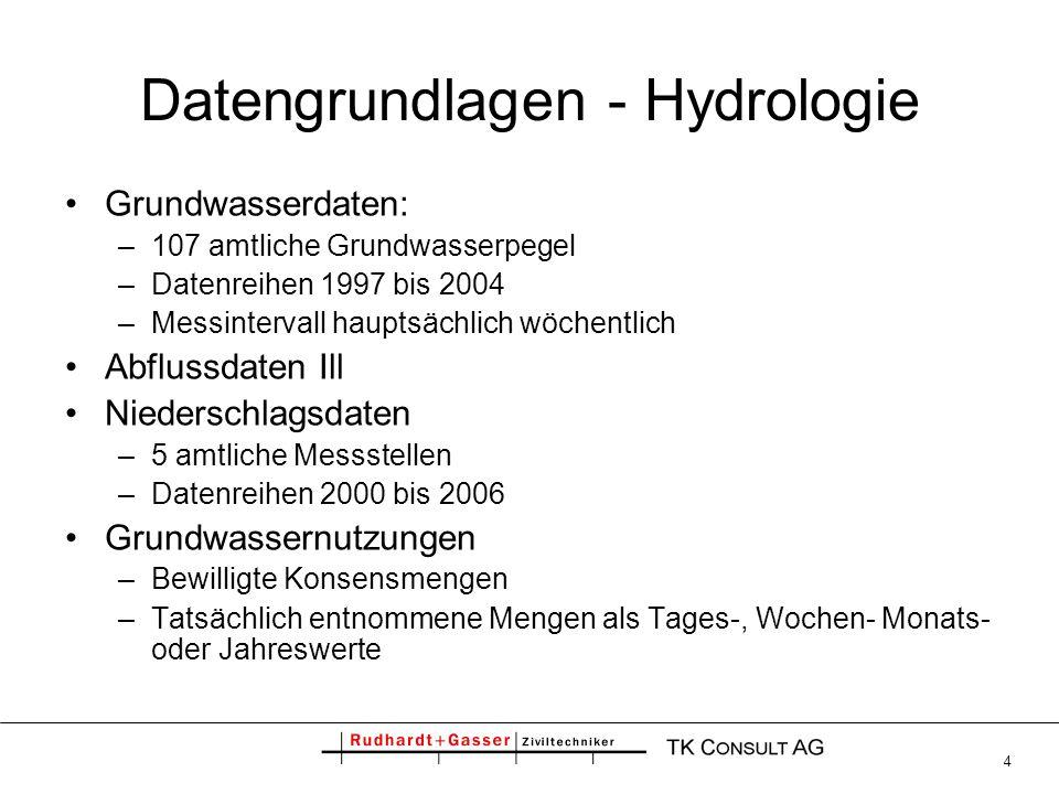 Datengrundlagen - Hydrologie