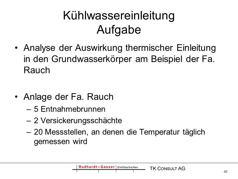 Kühlwassereinleitung Aufgabe