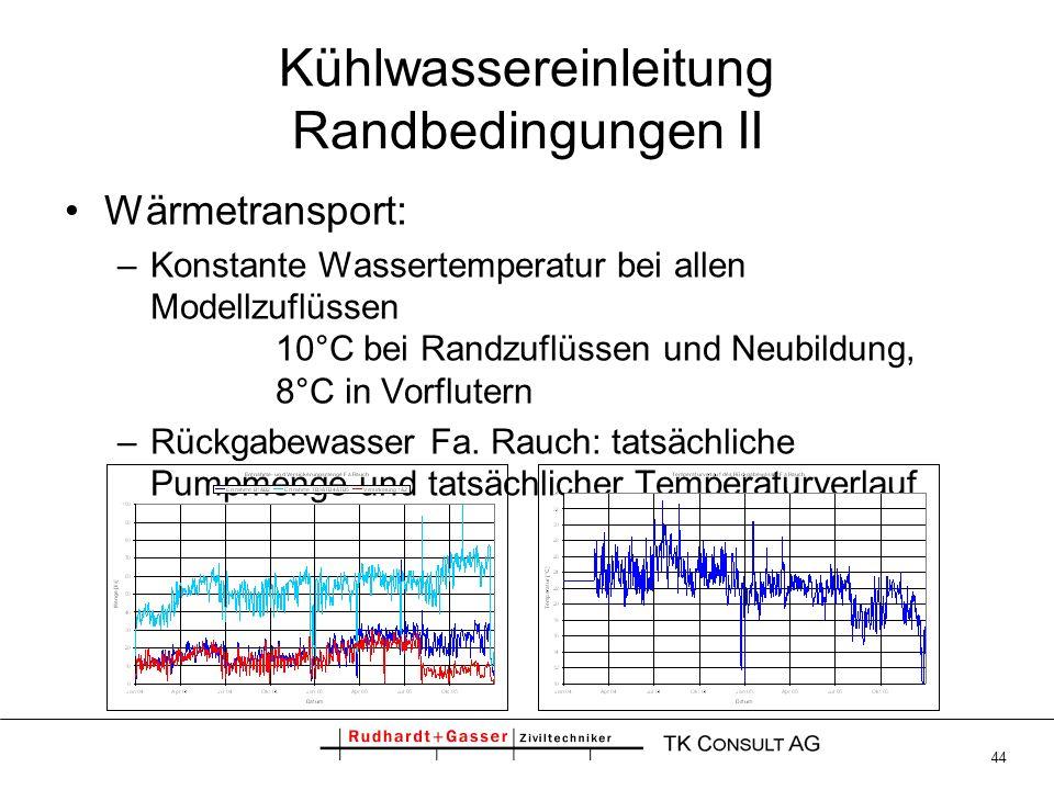 Kühlwassereinleitung Randbedingungen II