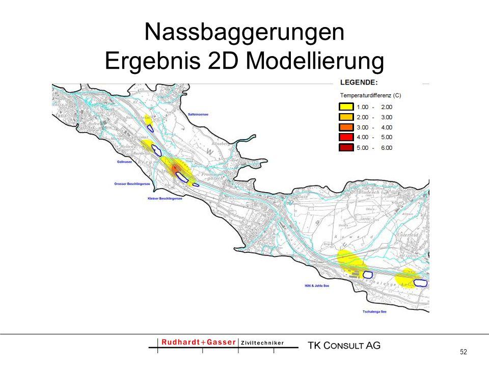 Nassbaggerungen Ergebnis 2D Modellierung