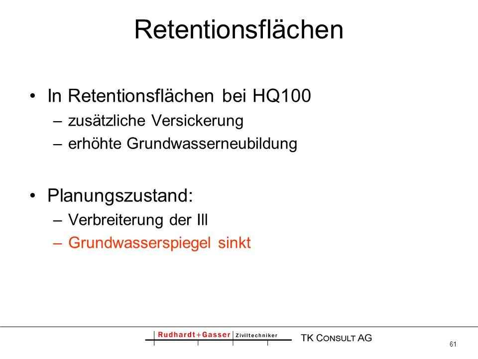 Retentionsflächen In Retentionsflächen bei HQ100 Planungszustand:
