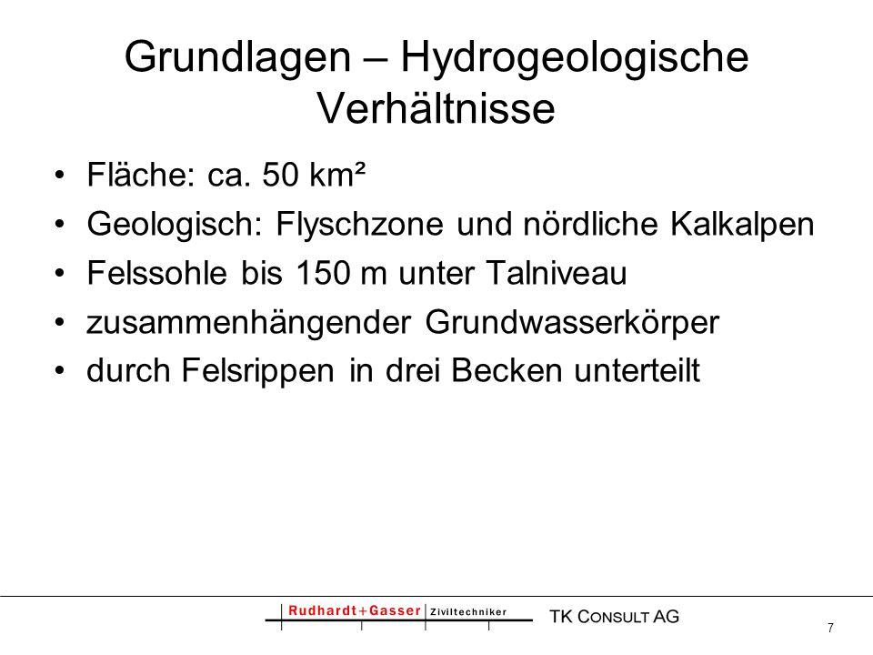 Grundlagen – Hydrogeologische Verhältnisse
