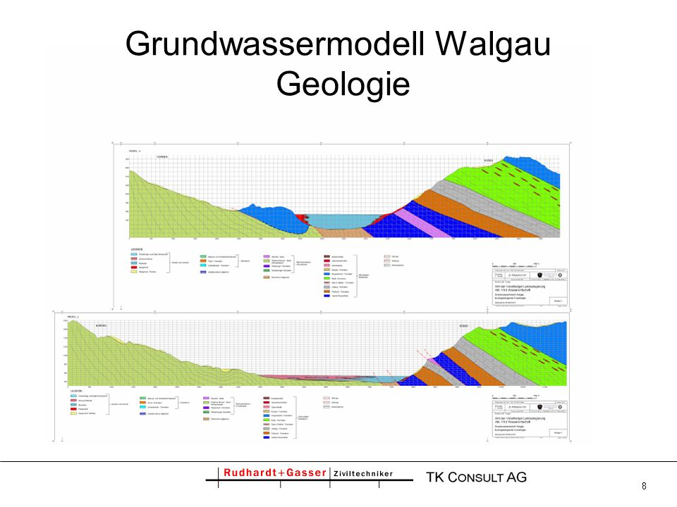 Grundwassermodell Walgau Geologie