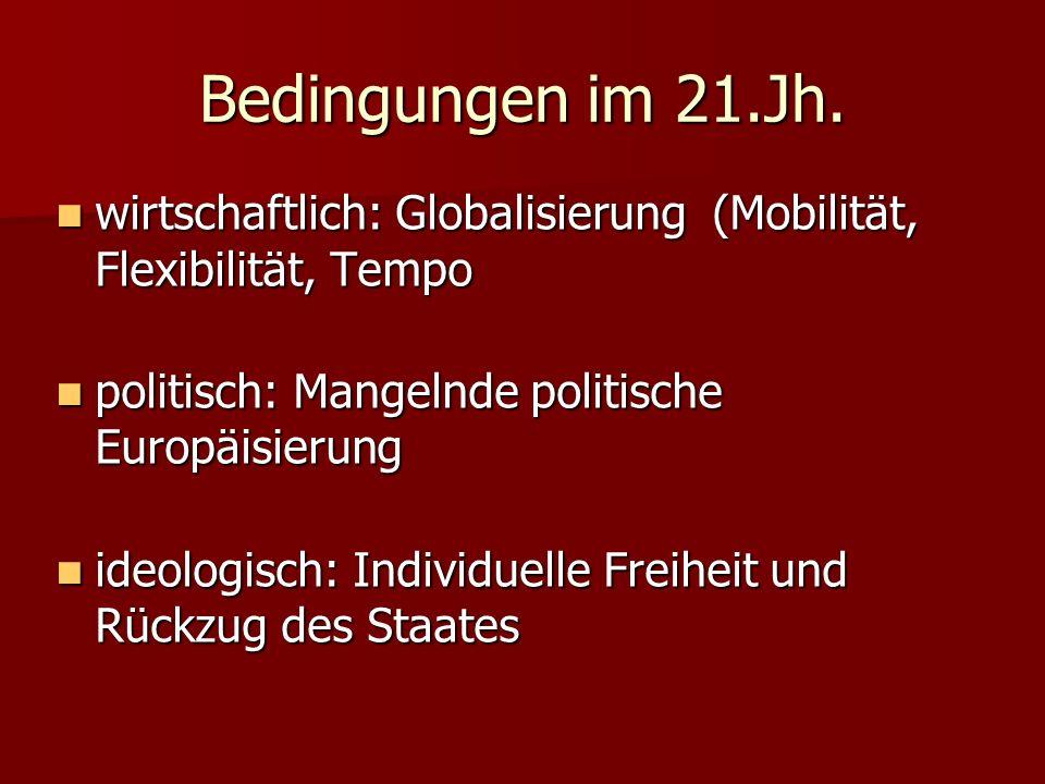 Bedingungen im 21.Jh. wirtschaftlich: Globalisierung (Mobilität, Flexibilität, Tempo. politisch: Mangelnde politische Europäisierung.