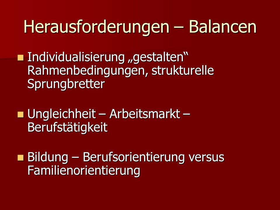 Herausforderungen – Balancen
