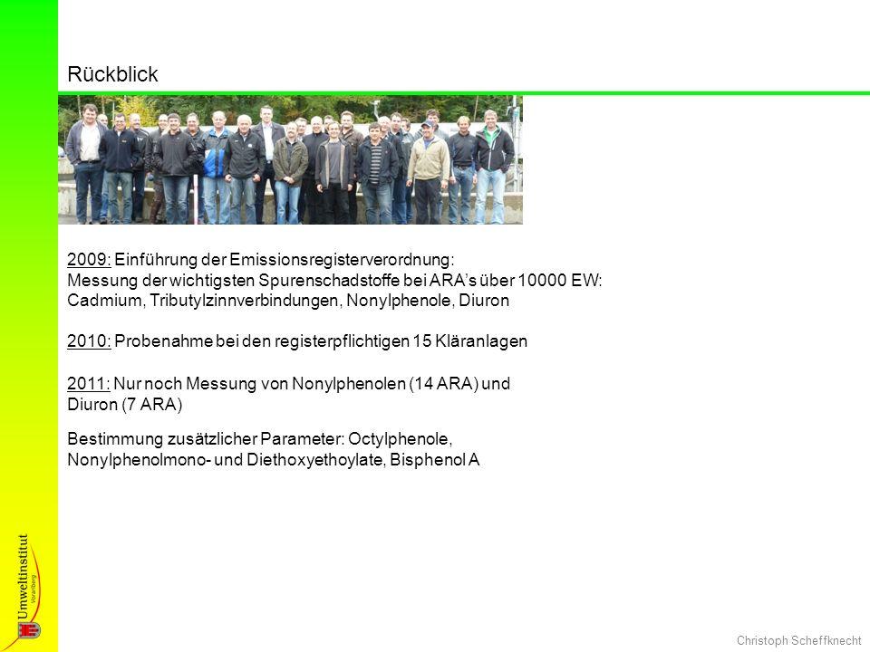 Rückblick 2009: Einführung der Emissionsregisterverordnung: