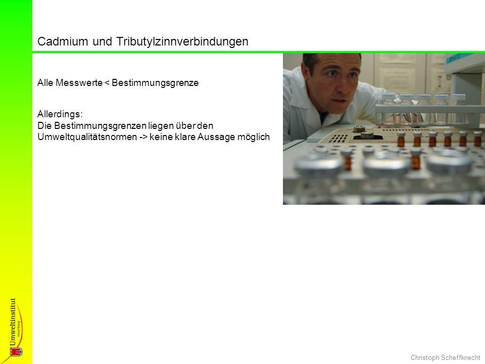 Cadmium und Tributylzinnverbindungen