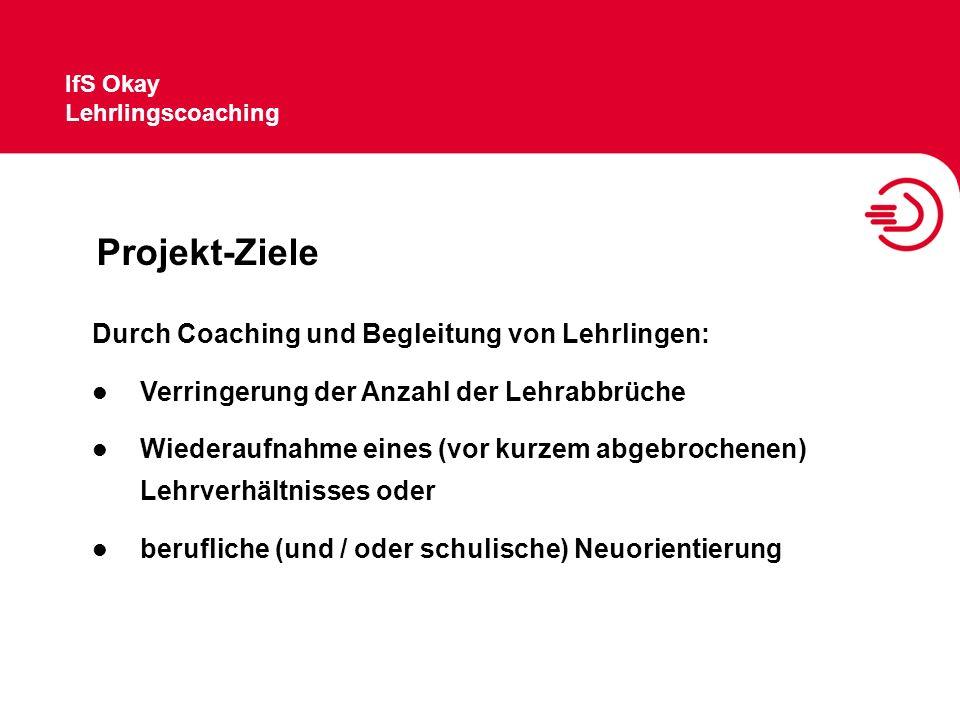 Projekt-Ziele Durch Coaching und Begleitung von Lehrlingen: