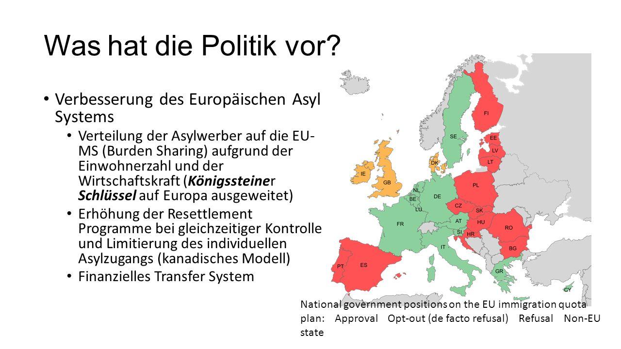 Was hat die Politik vor Verbesserung des Europäischen Asyl Systems
