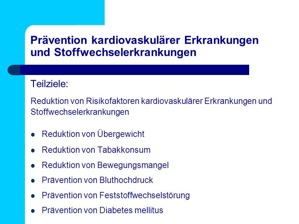Prävention kardiovaskulärer Erkrankungen und Stoffwechselerkrankungen