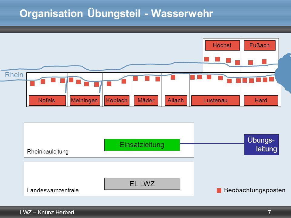 Organisation Übungsteil - Wasserwehr