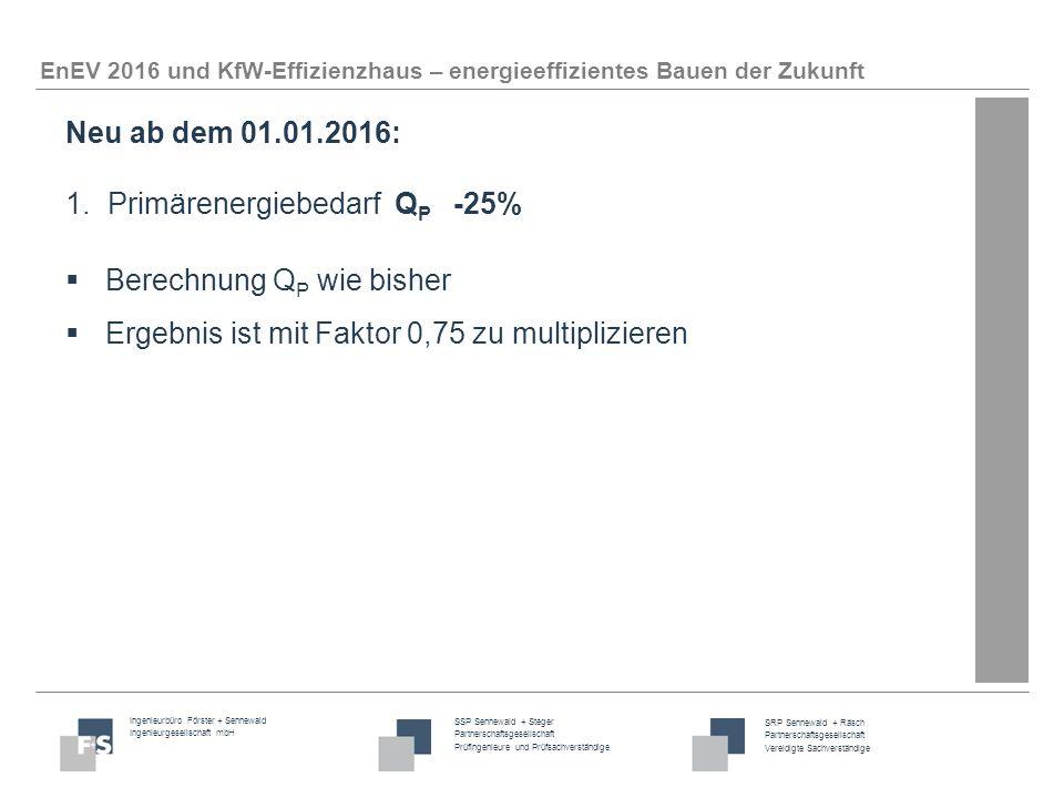 Neu ab dem 01.01.2016: 1. Primärenergiebedarf QP -25% Berechnung QP wie bisher.