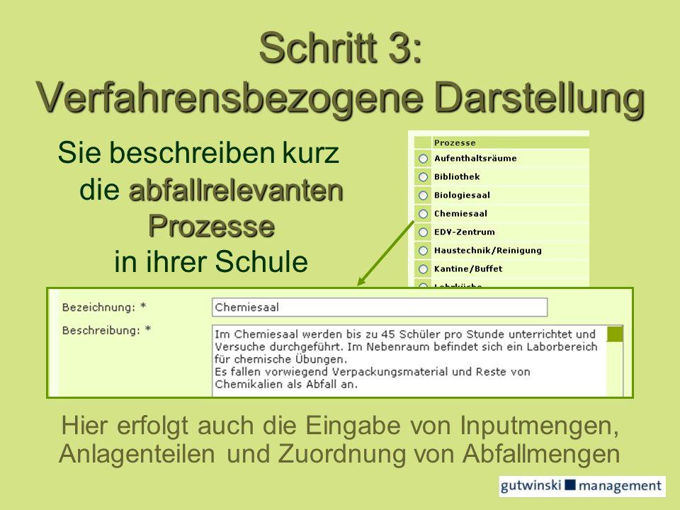 Schritt 3: Verfahrensbezogene Darstellung