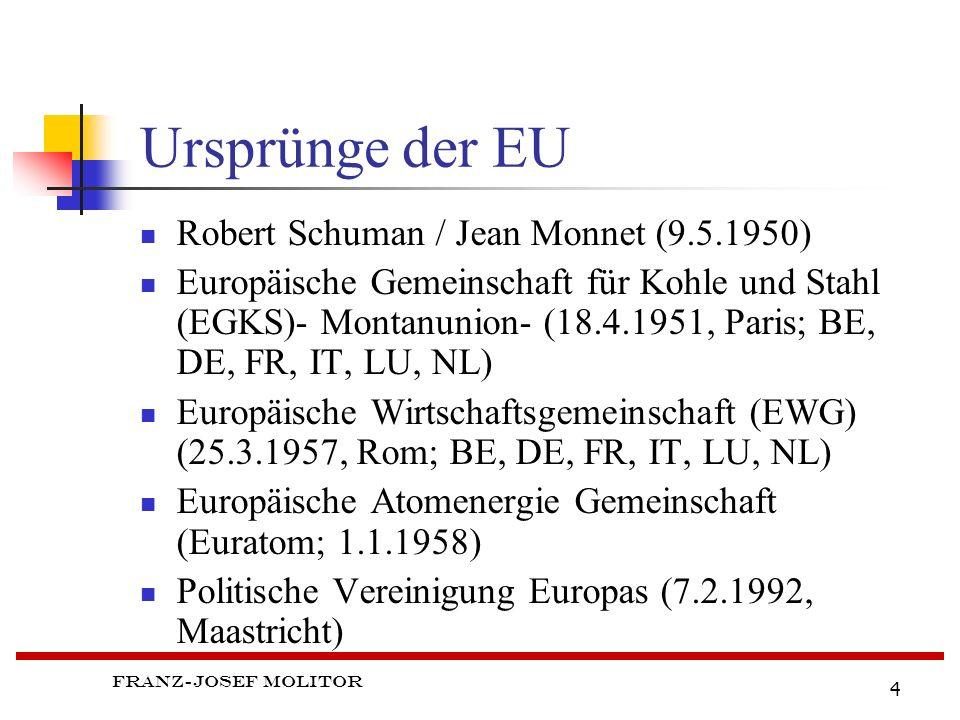 Ursprünge der EU Robert Schuman / Jean Monnet (9.5.1950)