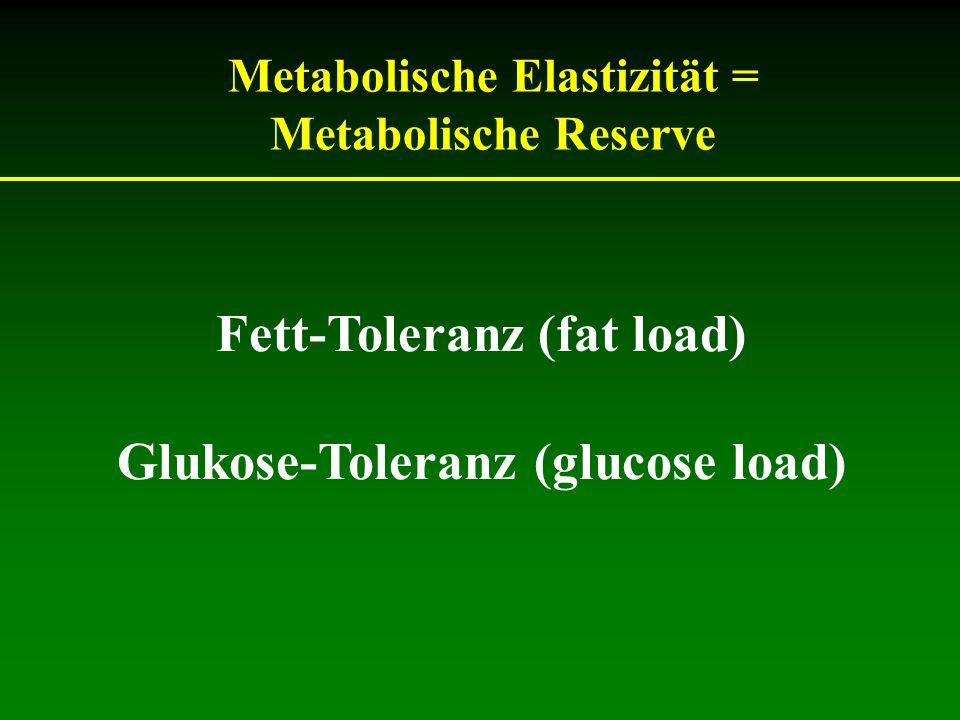 Fett-Toleranz (fat load) Glukose-Toleranz (glucose load)